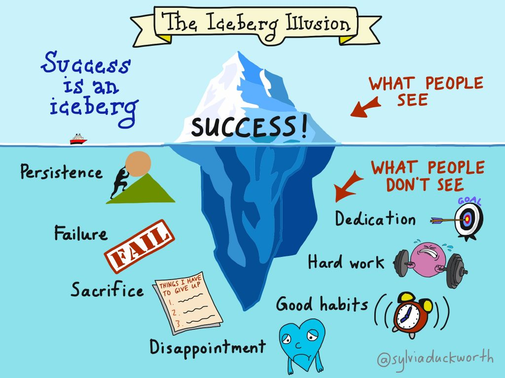 The Iceberg Illusion, by Sylvia Duckworth. (Image source: https://plus.google.com/+SylviaDuckworth/posts/fjVw5ZFs1Cb)